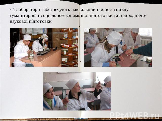 - 4 лабораторії забезпечують навчальний процес з циклу гуманітарної і соціально-економічної підготовки та природничо-наукової підготовки