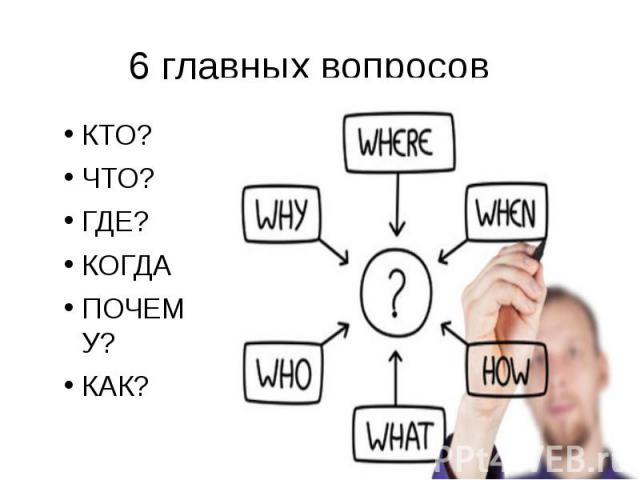 6 главных вопросовКТО?ЧТО?ГДЕ?КОГДАПОЧЕМУ?КАК?