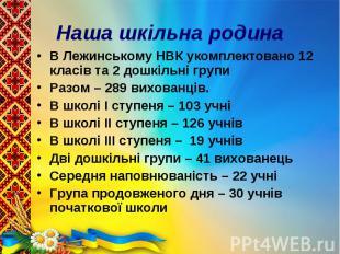 В Лежинському НВК укомплектовано 12 класів та 2 дошкільні групи В Лежинському НВ