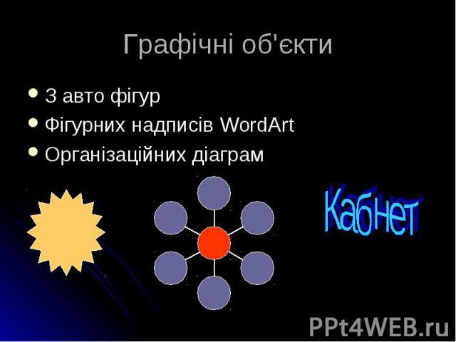 З авто фігур З авто фігур Фігурних надписів WordArt Організаційних діаграм