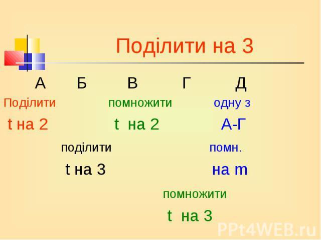 А Б В Г Д А Б В Г Д Поділити помножити одну з t на 2 t на 2 А-Г поділити помн. t на 3 на m помножити t на 3
