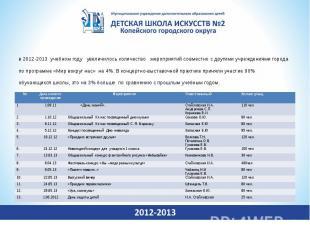 в 2012-2013 учебном году увеличилось количество мероприятий совместно с другими