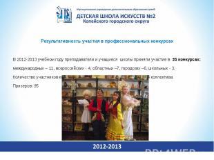 Результативность участия в профессиональных конкурсахВ 2012-2013 учебном году п