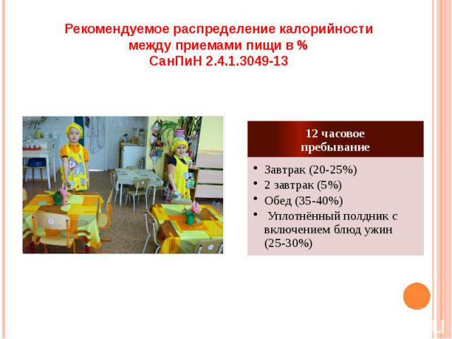 Рекомендуемое распределение калорийностимежду приемами пищи в %СанПиН 2.4.1.3049-13