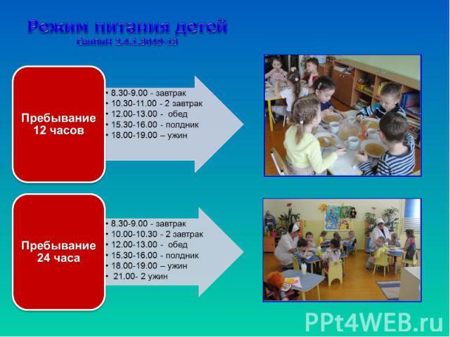 Режим питания детейСанПиН 2.4.1.3049-13