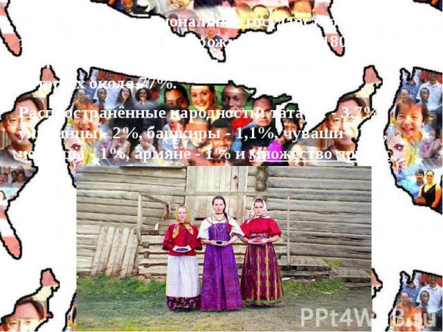 Россия - многонациональное государство, на территории которого проживает более 180 народов. Наиболее многочисленны, конечно, русские, которых около 77%. Россия - многонациональное государство, на территории которого проживает более 180 народов. Наиб…
