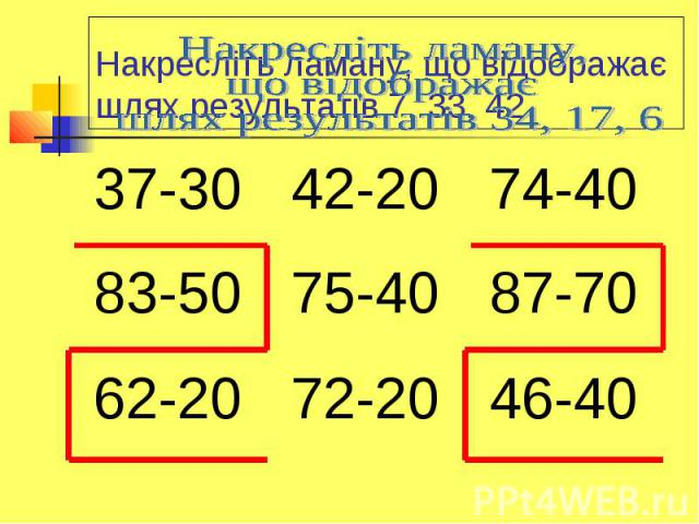 Накресліть ламану, що відображає шлях результатів 7, 33, 42