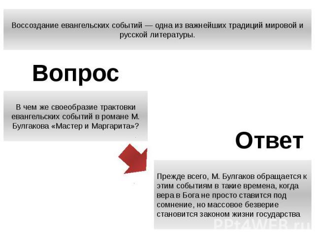 Воссоздание евангельских событий — одна из важнейших традиций мировой и русской литературы.
