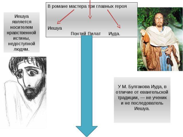 В романе мастера три главных героя Иешуа Понтий Пилат Иуда.