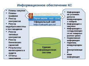 Информационное обеспечение КС