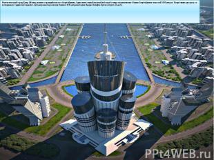 Фантастический город Хазар Айленд ,активно строящийся на юге Азербайджана, будет