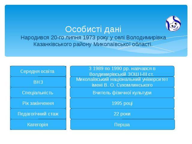Особисті дані Народився 20-го липня 1973 року у селі Володимирівка Казанківського району Миколаївської області.
