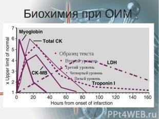 Биохимия при ОИМ
