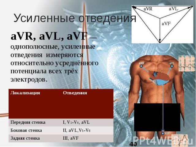 Усиленные отведения aVR, aVL, aVF — однополюсные, усиленные отведения измеряются относительно усреднённого потенциала всех трёх электродов.