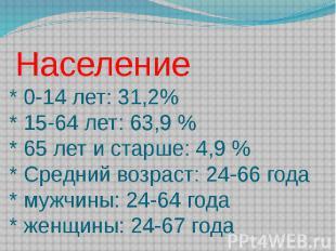 Население* 0-14 лет: 31,2%* 15-64 лет: 63,9 %* 65 лет и старше: 4,9 %* Средний в