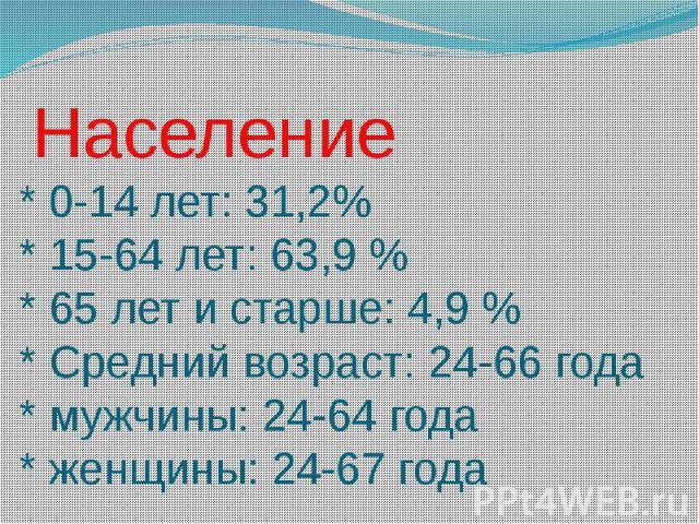 Население* 0-14 лет: 31,2%* 15-64 лет: 63,9 %* 65 лет и старше: 4,9 %* Средний возраст: 24-66 года* мужчины: 24-64 года* женщины: 24-67 года
