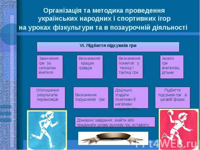 Організація та методика проведення українських народних і спортивних ігор на уроках фізкультури та в позаурочній діяльності