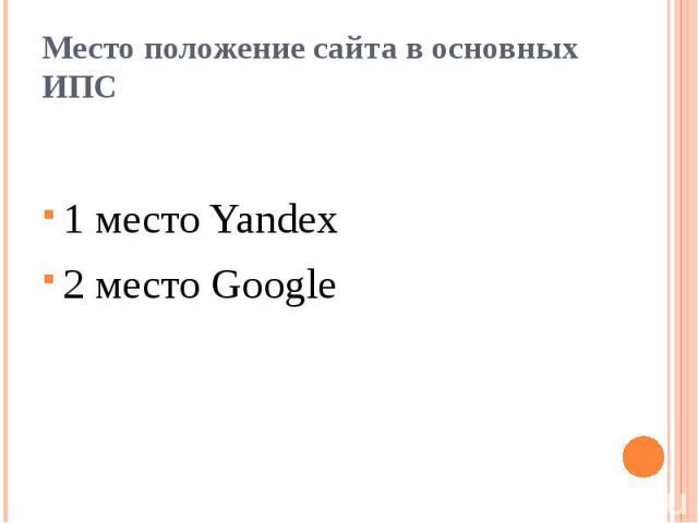 Место положение сайта в основных ИПС1 место Yandex 2 место Google