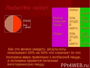Как это можно увидеть результаты показывают 50% на 50% что означает то что Как э