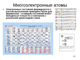 Электронные состояния формируются с учетом выполнения принципа Паули для фермион