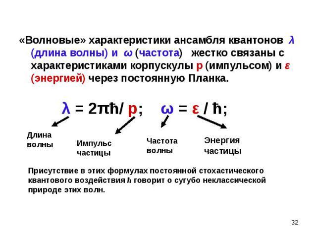 «Волновые» характеристики ансамбля квантонов λ (длина волны) и ω (частота) жестко связаны с характеристиками корпускулы р (импульсом) и ε (энергией) через постоянную Планка. «Волновые» характеристики ансамбля квантонов λ (длина волны) и ω (частота) …