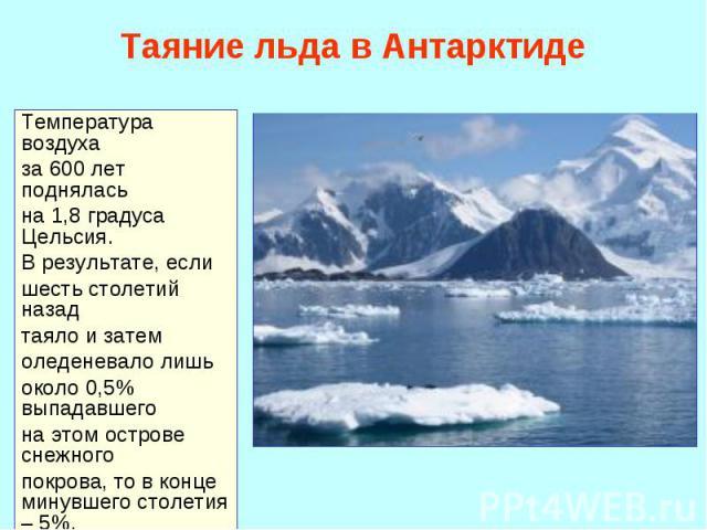 Температура воздуха Температура воздуха за 600 лет поднялась на 1,8 градуса Цельсия. В результате, если шесть столетий назад таяло и затем оледеневало лишь около 0,5% выпадавшего на этом острове снежного покрова, то в конце минувшего столетия – 5%.