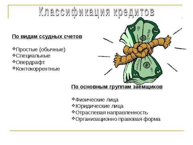 Классификация кредитовПо видам ссудных счетовПростые (обычные)СпециальныеОвердрафтКонтокоррентныеПо основным группам заемщиковФизические лица Юридические лицаОтраслевая направленностьОрганизационно правовая форма