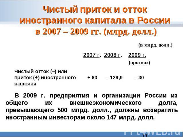 Чистый приток и отток иностранного капитала в России в 2007 – 2009 гг. (млрд. долл.) (в млрд. долл.) 2007 г. 2008 г. 2009 г. (прогноз)Чистый отток (–) или приток (+) иностранного + 83 – 129,9 – 30 капитала В 2009 г. предприятия и организации России …