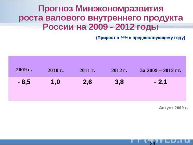 Прогноз Минэкономразвитияроста валового внутреннего продукта России на 2009 - 2012 годы (Прирост в %% к предшествующему году)