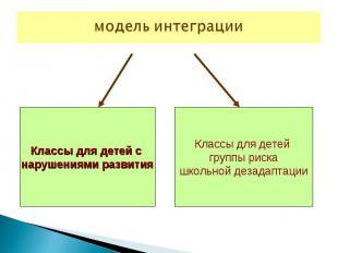 модель интеграцииКлассы для детей с нарушениями развитияКлассы для детей группы