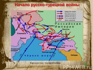 Начало русско-турецкой войны Карта русско- турецкой войны