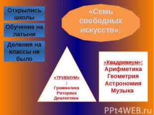 «Семь свободных искусств»:«ТРИВИУМ»:ГрамматикаРиторикаДиалектика «Квадривиум»:Ар