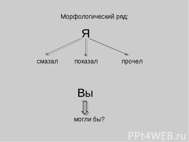 Морфологический ряд: