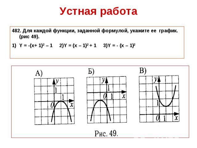 Устная работа482. Для каждой функции, заданной формулой, укажите ее график. (рис 49).Y = -(x+ 1)2 – 1 2)Y = (x – 1)2 + 1 3)Y = - (x – 1)2