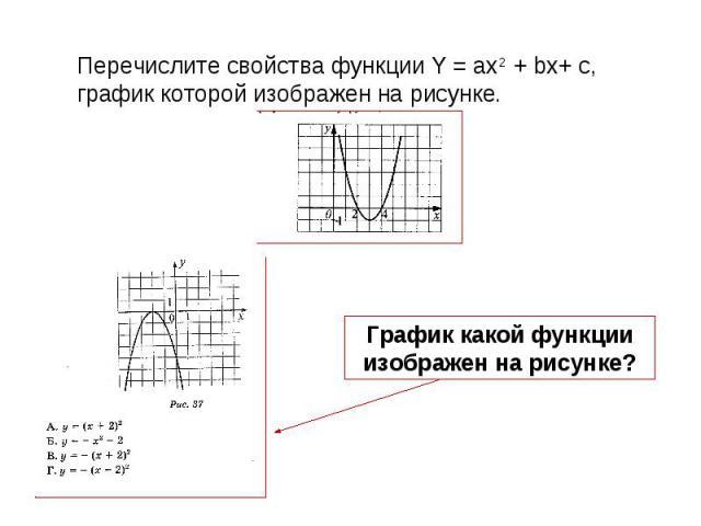 Перечислите свойства функции Y = ax2 + bx+ c, график которой изображен на рисунке.График какой функции изображен на рисунке?