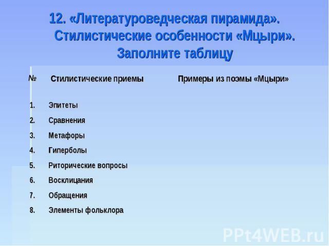 12. «Литературоведческая пирамида». Стилистические особенности «Мцыри». Заполните таблицу