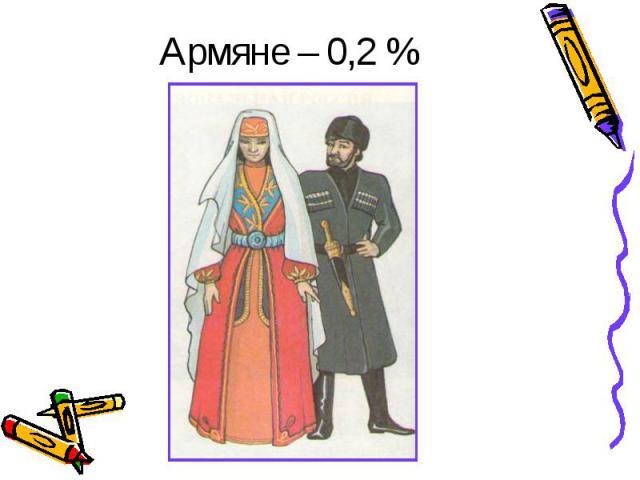 Армяне – 0,2 %