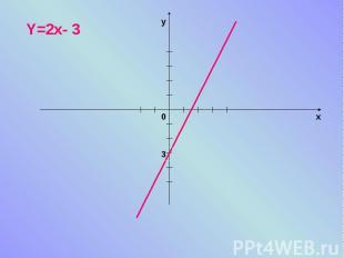 Y=2x- 3