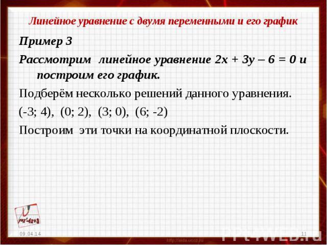 Линейное уравнение с двумя переменными и его графикПример 3Рассмотрим линейное уравнение 2х + 3у – 6 = 0 и построим его график.Подберём несколько решений данного уравнения.(-3; 4), (0; 2), (3; 0), (6; -2)Построим эти точки на координатной плоскости.