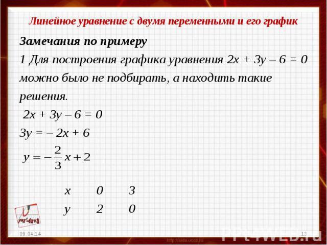 Линейное уравнение с двумя переменными и его графикЗамечания по примеру1 Для построения графика уравнения 2х + 3у – 6 = 0 можно было не подбирать, а находить такие решения. 2х + 3у – 6 = 03у = – 2х + 6
