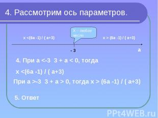 4. Рассмотрим ось параметров.4. При а 0, тогда х > (6а -1) / ( а+3)