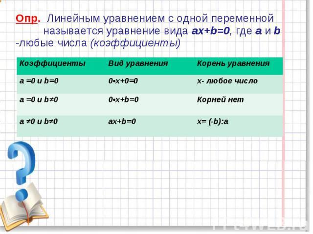 Опр. Линейным уравнением с одной переменной называется уравнение вида ах+b=0, где а и b -любые числа (коэффициенты)