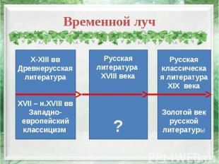 Временной лучX-XIII ввДревнерусская литератураXVII – н.XVIII ввЗападно-европейск