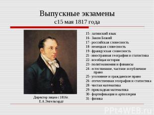 Выпускные экзаменыc15 мая 1817 года15- латинский язык16- Закон Божий17- российск