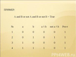 ПРИМЕР:A and B or not A and B or not B = True