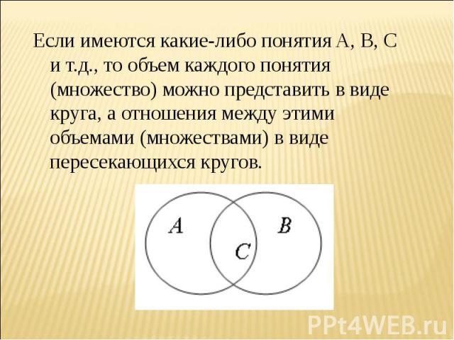 Если имеются какие-либо понятия A, B, C и т.д., то объем каждого понятия (множество) можно представить в виде круга, а отношения между этими объемами (множествами) в виде пересекающихся кругов.
