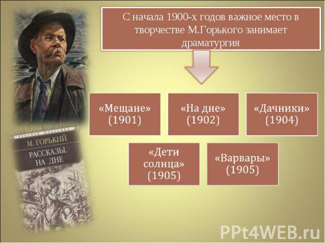 С начала 1900-х годов важное место в творчестве М.Горького занимает драматургия«Мещане» (1901)«На дне» (1902)«Дачники» (1904)«Дети солнца» (1905)«Варвары» (1905)