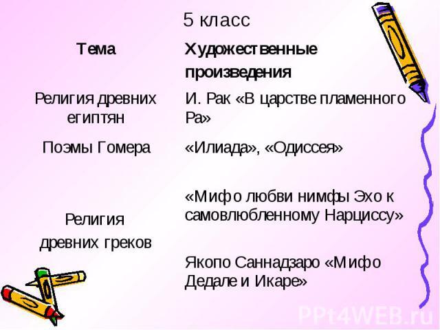5 класс