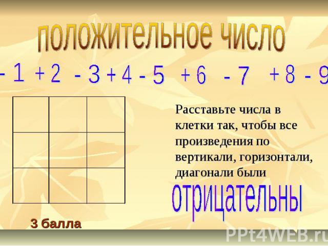 положительное числоРасставьте числа в клетки так, чтобы все произведения по вертикали, горизонтали, диагонали были