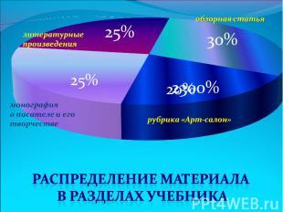 Распределение материала в разделах учебника
